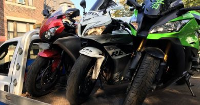Practical Motorcycle Security for Touring Rides